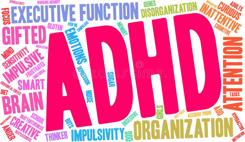 Psychological Assessment ADHD Image